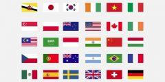 اعلام الدول الاوروبية