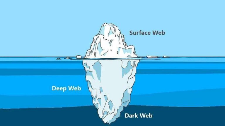 الإنترنت العميق deep web  –