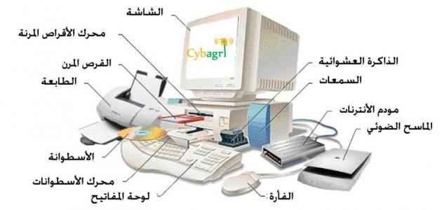 مصطلحات الحاسب الآلي .. تعرف على أهم مصطلحات الحاسب الآلي بالانجليزي ومقابلها بالعربي