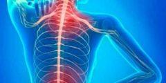 اقراص ثيوتاسيد لعلاج التهاب الاعصاب Thiotacid