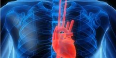 إيفابرادين Ivabradine علاج قصور القلب
