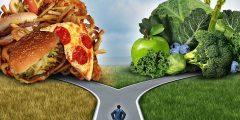 ما هو الكولسترول