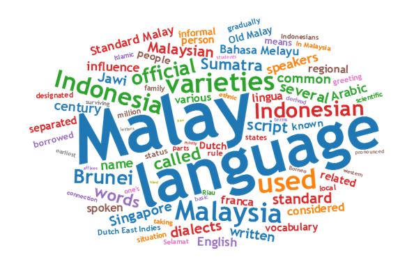 تعلم اللغة الماليزية
